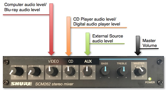Classroom Audio Source Control